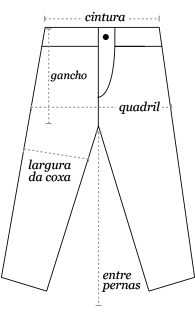 Calças / Shorts