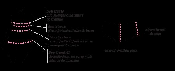 Lingerie / Biquínis / Maiôs / Meias